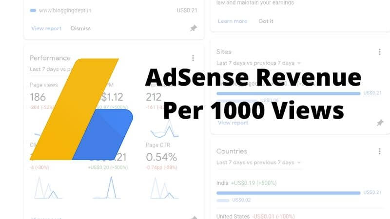 How much AdSense pay for 1000 views
